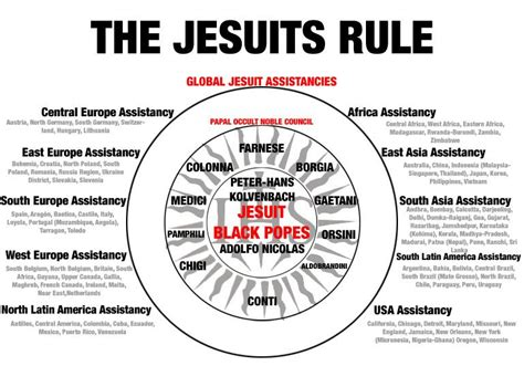 The Jesuit Vatican New World Order