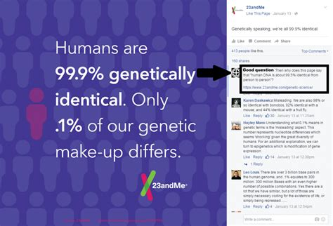 The Jews Behind 23andMe and Family Tree DNA