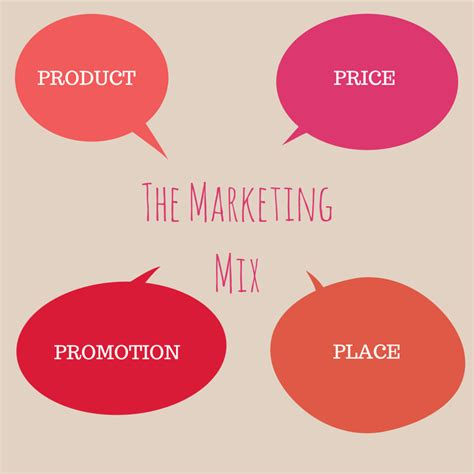 The Marketing Mix   Brought to you by the letter  P ...