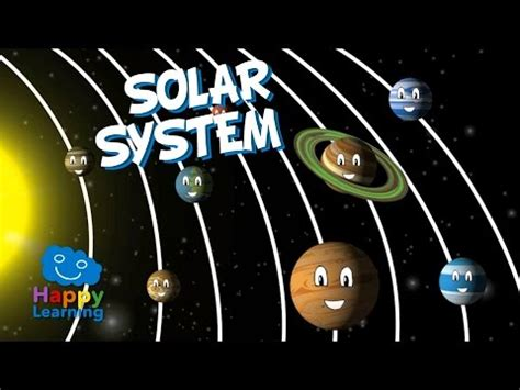 The Solar System Planets   Educational Video for Kids ...