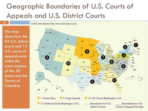 The Supreme Court and American Judiciary - ppt video ...