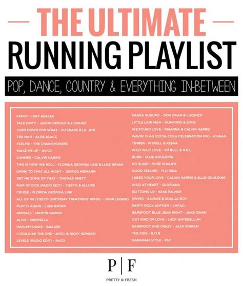 The Ultimate Running Playlist - 40 Songs - Pop, Dance ...