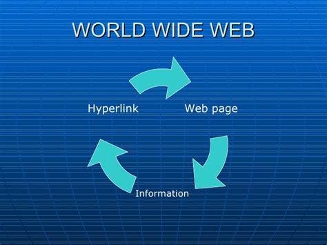 The World Wide Web Power Point