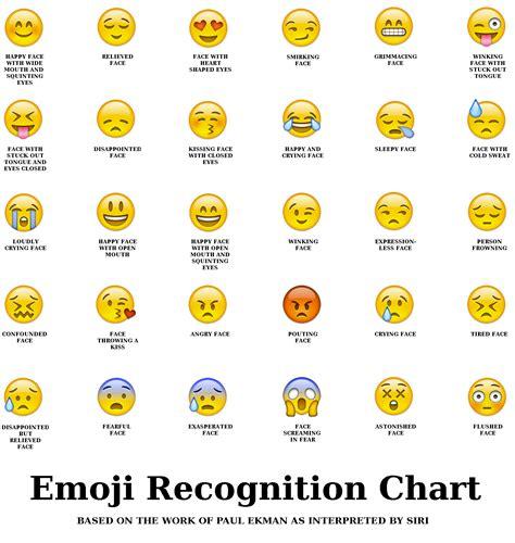 Thinglink Project~Emoji   ThingLink