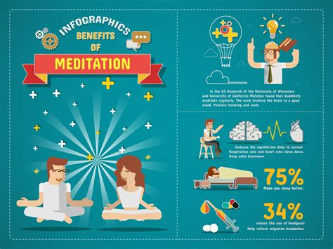 This Is What Happens To Your Body When You Meditate