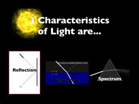 Three  3  Characteristics of Light Song   YouTube