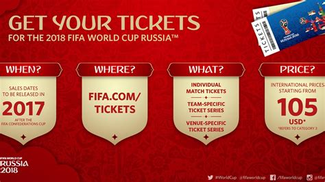 Ticket details for the 2018 FIFA World Cup Russia™ - FIFA.com