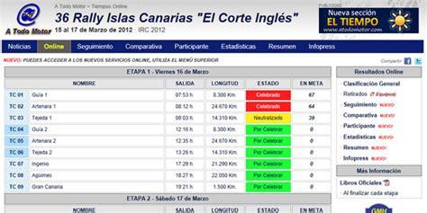 Tiempos Online del Rally Islas Canarias IRC 2012 · A Todo ...