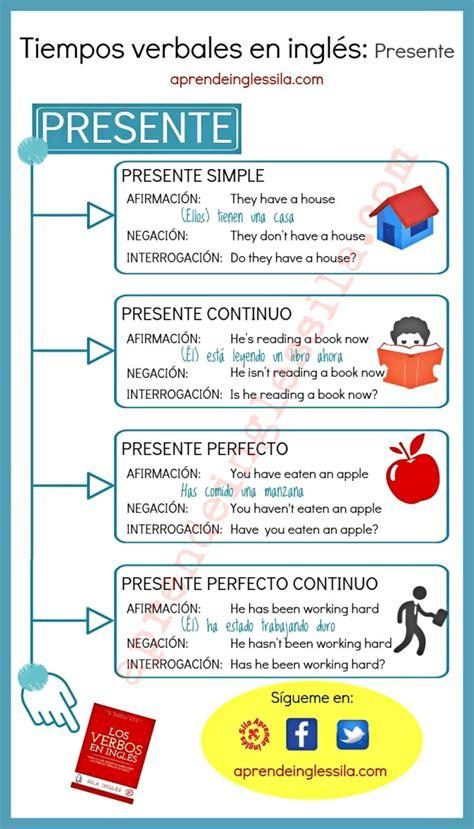 tiempos verbales en inglés | Idioma | Pinterest | Tiempos ...