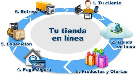 Tienda Virtual | Mi-pagina