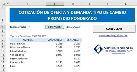 Tipo de Cambio SBS a Excel (Dolares, Euros, Yenes, Libras ...