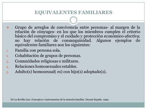 Tipologia de la familia