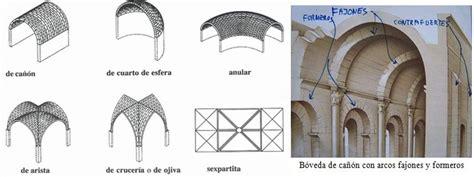 Tipos de bóvedas. | Historia del Arte 2º de Bachillerato