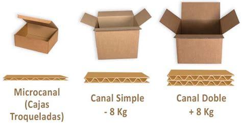 Tipos de cajas de cartón para escoger según el producto ...