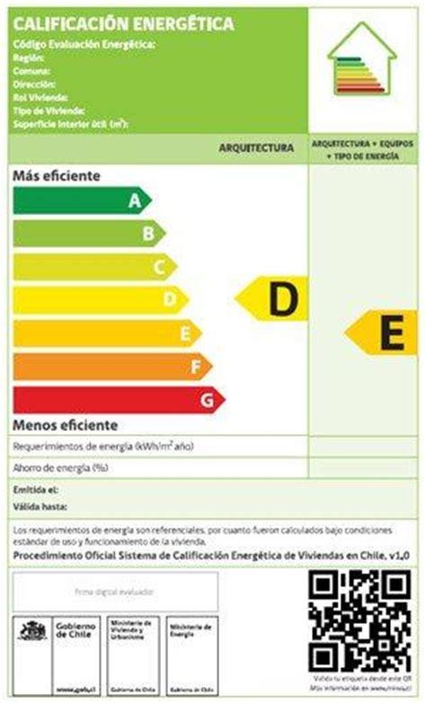 Tipos de Calificación | Calificacion Energetica de Viviendas