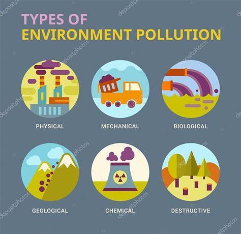 Tipos de contaminación del medio ambiente — Archivo ...