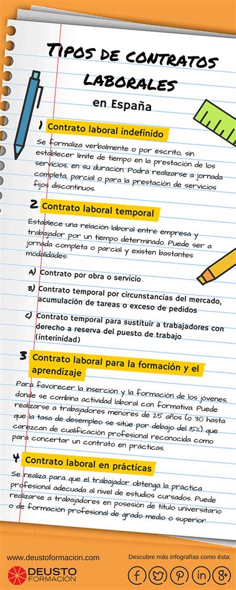 Tipos de contratos laborales en España #infografia # ...
