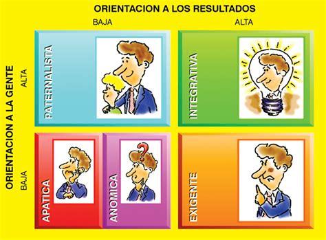 Tipos De Cultura Organizacional | newhairstylesformen2014.com