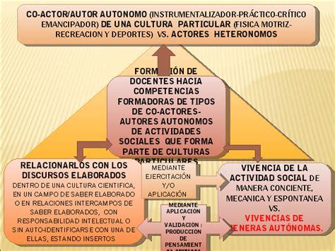 Tipos de culturas formativas en el aula: dominantes y en ...