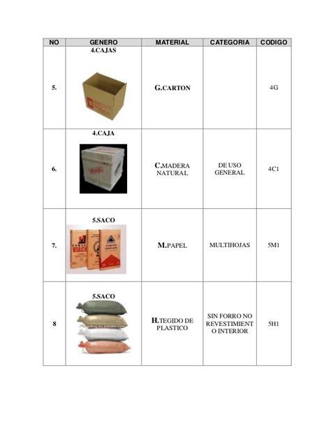 Tipos de Embalaje