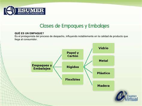Tipos de Empaques y Embalajes Aplicación Industria