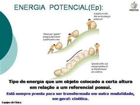 Tipos de energia | alejandra carrillo