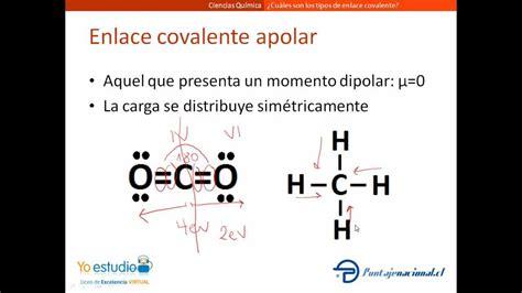 Tipos de enlace covalente   YouTube