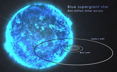 Tipos de Estrellas del Universo Conocido - Ciencia y ...
