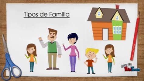 Tipos de Familia - YouTube