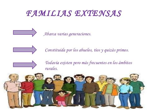 Tipos de familias(2)