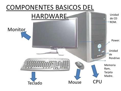 Tipos de Hardware | Hardware Básico e Intermedio