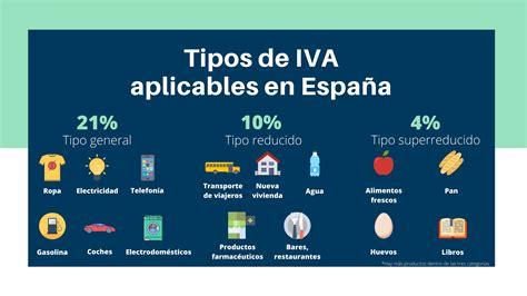 Tipos de IVA que se aplican en España y refencias mundiales