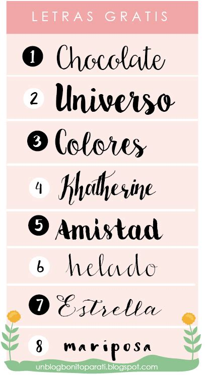 Tipos de letras para hacer cartelitos bonitos - Mi ...