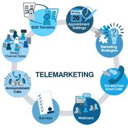 Tipos de Marketing Archivos - Marketing BRANDING