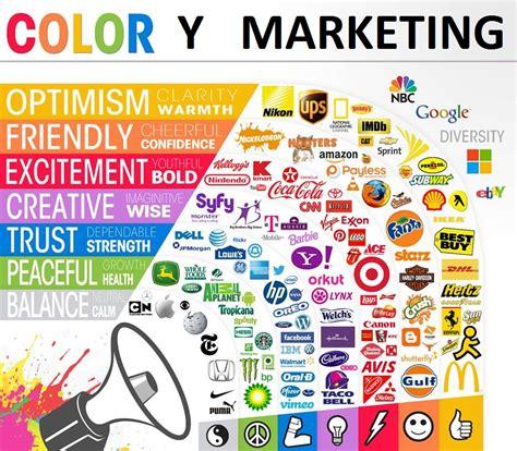 Tipos de marketing | Tipos de