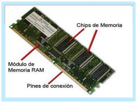 Tipos de memoria ram grupo 3