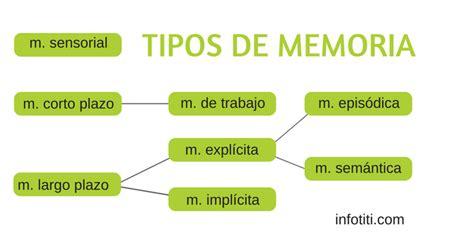 Tipos de memoria y problemas frecuentes con este proceso ...