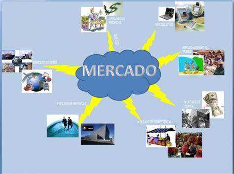 Tipos de Mercados   Marketing Moderno