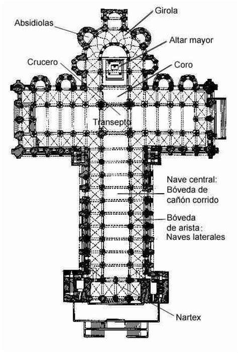 Tipos de planta de iglesias   Hectorsaurius Park
