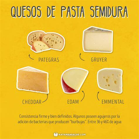 Tipos de quesos. | Katamaniacos