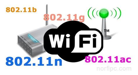 Tipos de redes y estándares Wi Fi, sus diferencias
