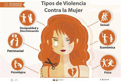 Tipos de Violencia contra la Mujer | CEPREVIDE