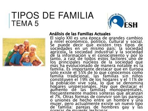 Tipos familia mapas_familiares