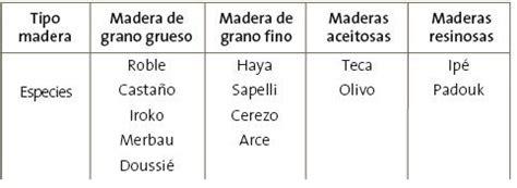 Tipos | rocioymarta02