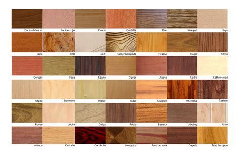 Tipos y clasificacion de la madera