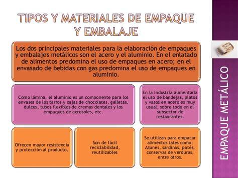 Tipos y materiales de empaque y embalaje 1 actividad