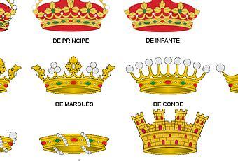 Títulos Nobiliarios en España (y II) - Paperblog