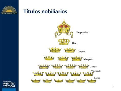 Titulos nobiliarios y condecoraciones