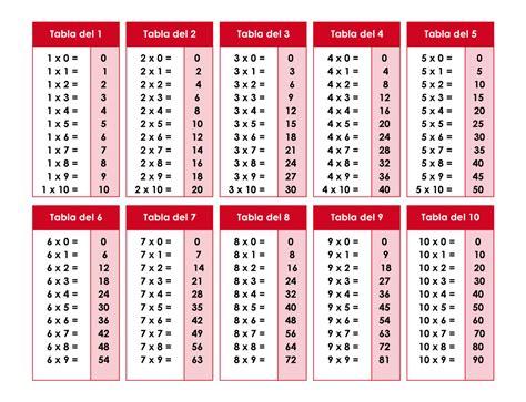 Todas Las Tablas De Multiplicar Del 1 Al 10. Cheap Memoria ...