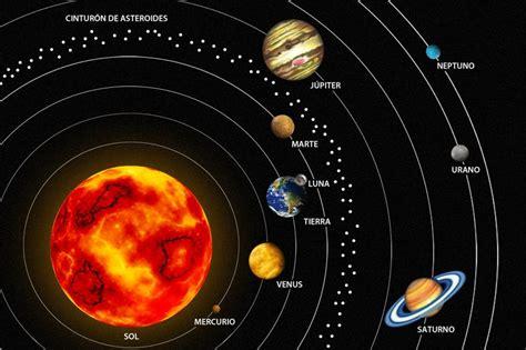 Todo lo que no sabes del origen del sistema solar